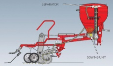 FENIX sowing system